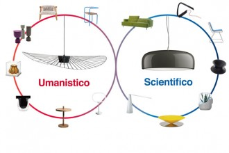 Umanistico o scientifico?