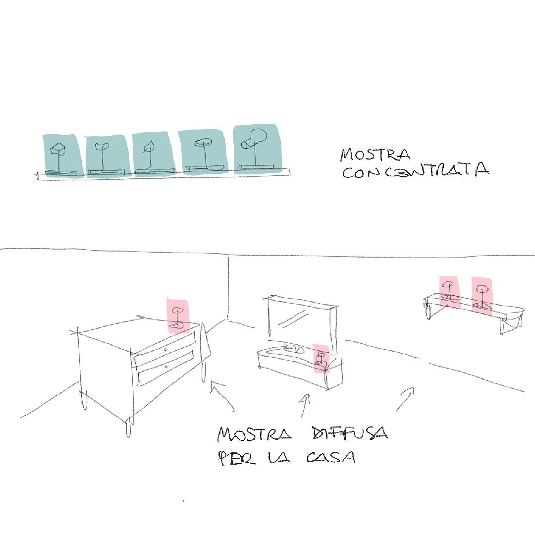 Lab_Giulio_Iacchetti_2